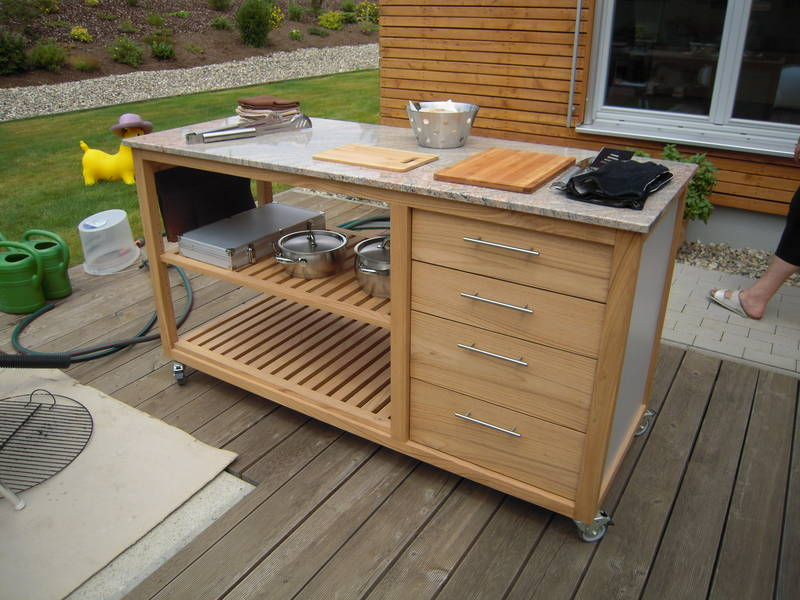 Outdoor Sideboard Table